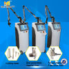 Trung Quốc Vaginal Tightening Co2 Fractional Laser nhà máy sản xuất